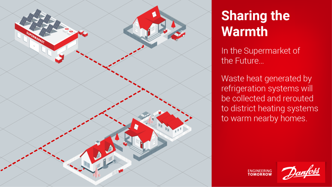 SharingWarmth-Danfoss